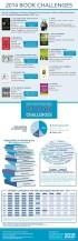 StateAmLib-infographic-600