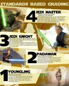 Star Wars Standards-Based Grading